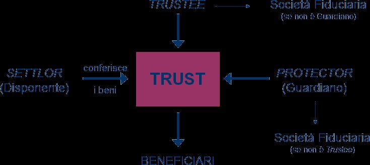 banking-trust-pannorica